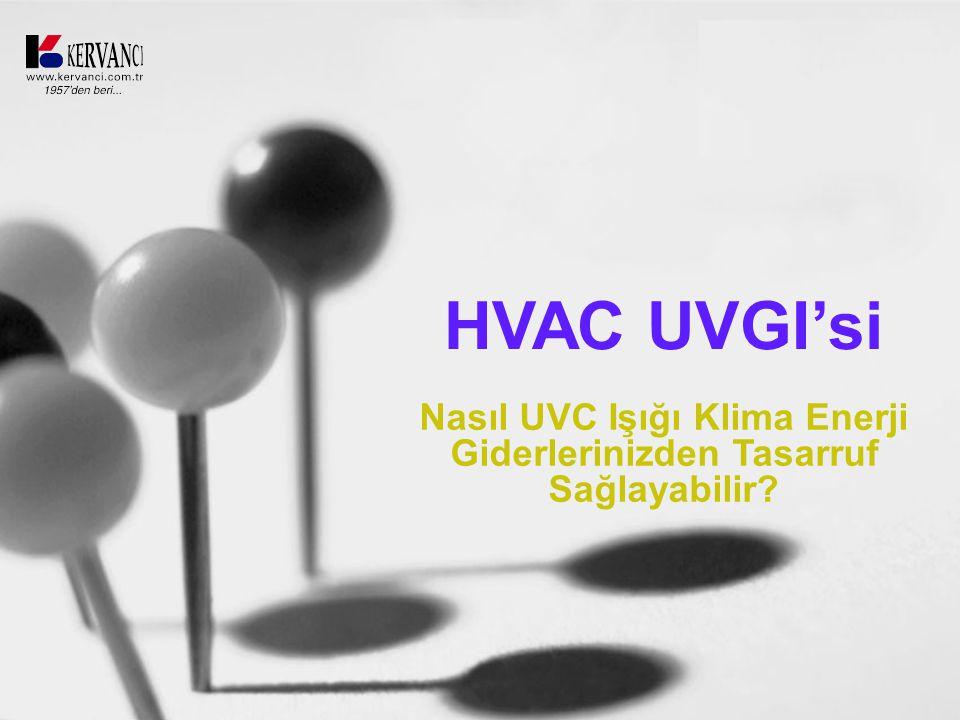 HVAC UVGI'si Nasıl UVC Işığı Klima Enerji Giderlerinizden Tasarruf Sağlayabilir?