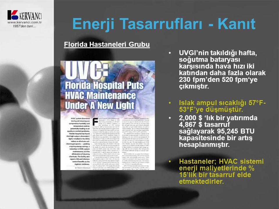 Enerji Tasarrufları - Kanıt •UVGI'nin takıldığı hafta, soğutma bataryası karşısında hava hızı iki katından daha fazla olarak 230 fpm'den 520 fpm'ye çı