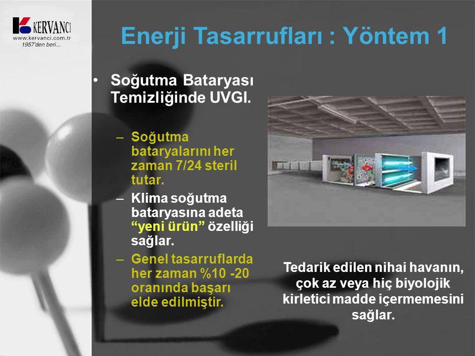 Enerji Tasarrufları : Yöntem 1 •Soğutma Bataryası Temizliğinde UVGI. –Soğutma bataryalarını her zaman 7/24 steril tutar. –Klima soğutma bataryasına ad