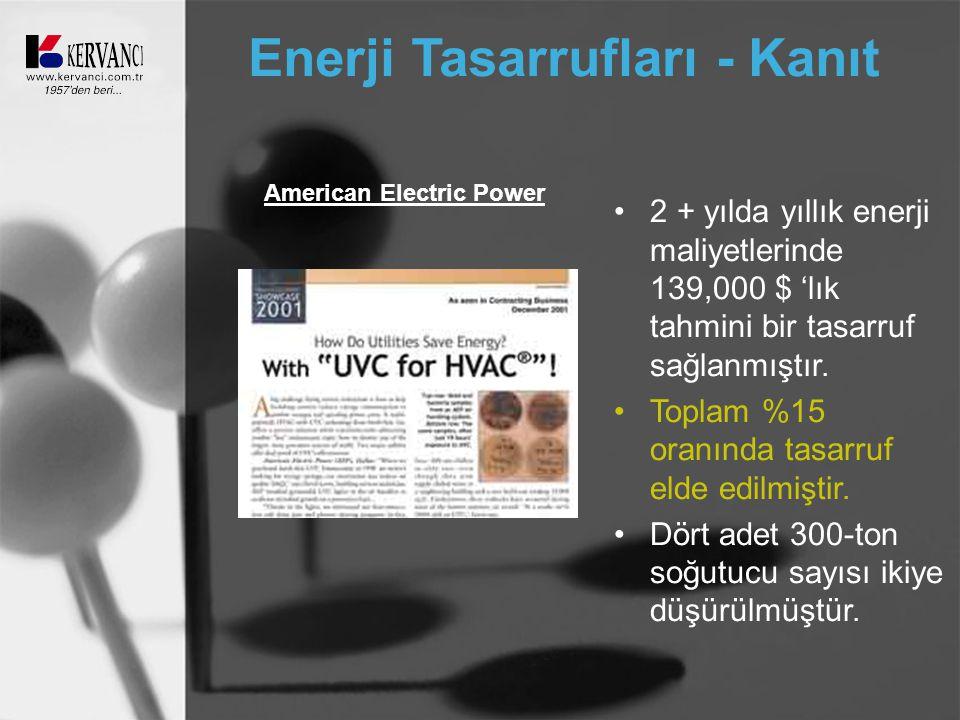 Enerji Tasarrufları - Kanıt •2 + yılda yıllık enerji maliyetlerinde 139,000 $ 'lık tahmini bir tasarruf sağlanmıştır. •Toplam %15 oranında tasarruf el