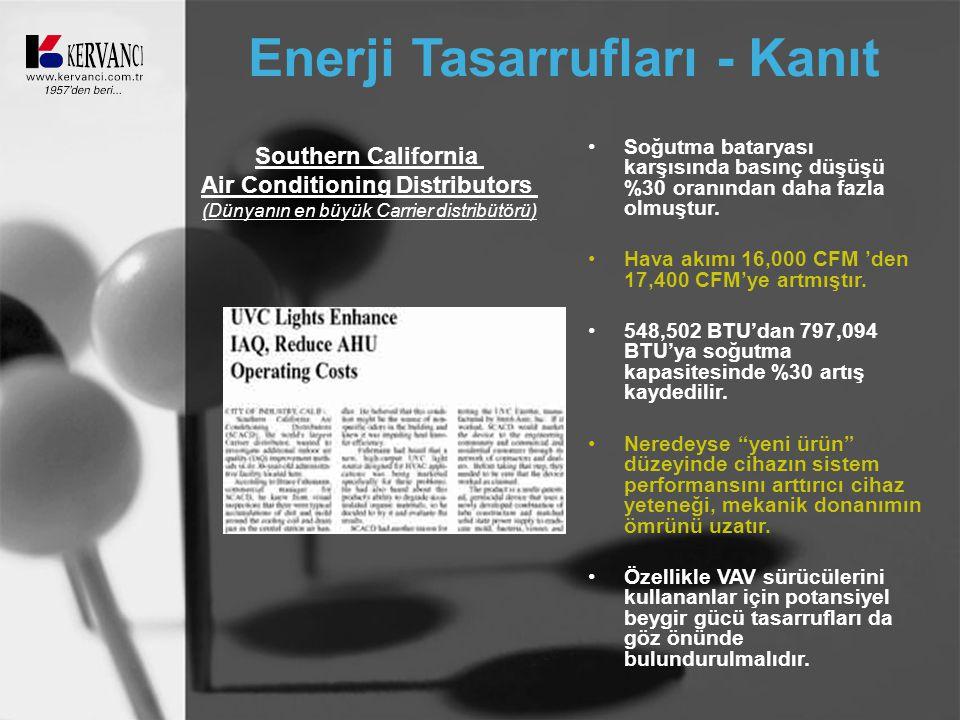 Enerji Tasarrufları - Kanıt •Soğutma bataryası karşısında basınç düşüşü %30 oranından daha fazla olmuştur. •Hava akımı 16,000 CFM 'den 17,400 CFM'ye a