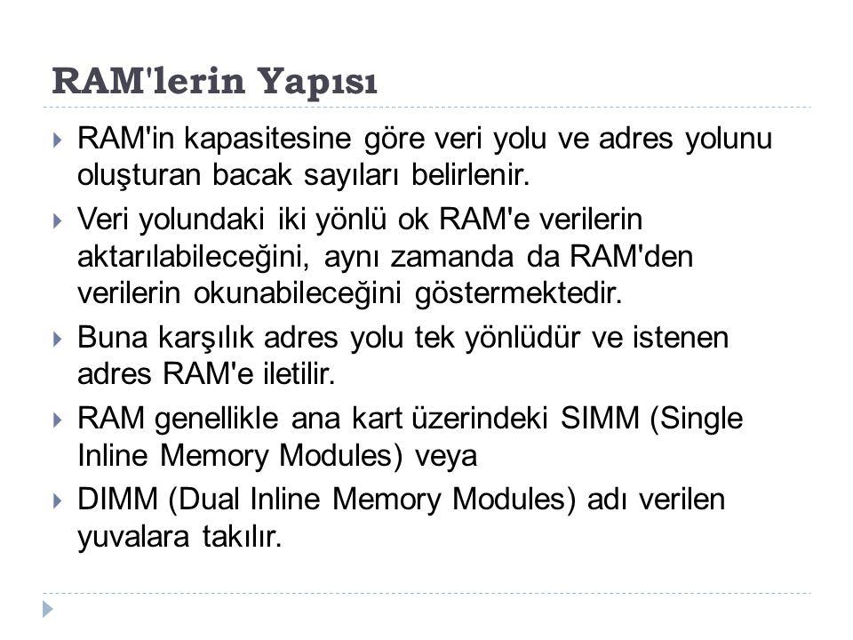  RAM'in kapasitesine göre veri yolu ve adres yolunu oluşturan bacak sayıları belirlenir.  Veri yolundaki iki yönlü ok RAM'e verilerin aktarılabilece