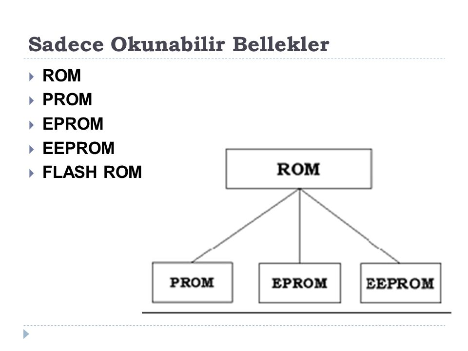 Sadece Okunabilir Bellekler  ROM  PROM  EPROM  EEPROM  FLASH ROM