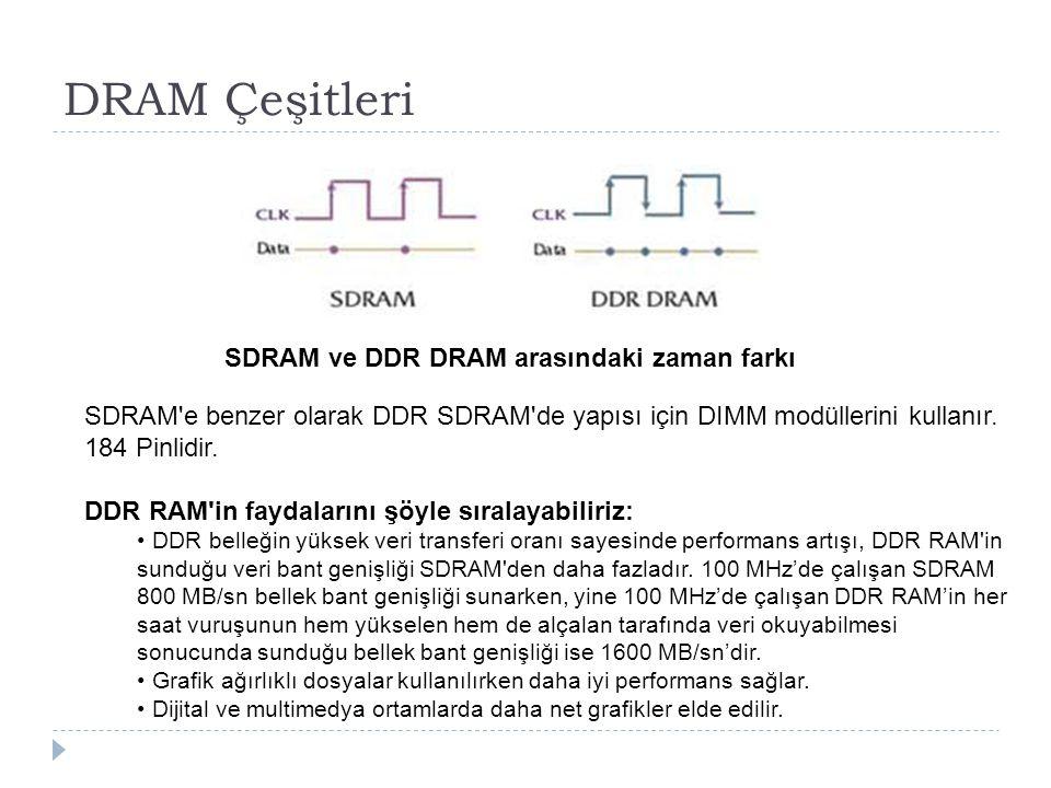 DRAM Çeşitleri SDRAM ve DDR DRAM arasındaki zaman farkı SDRAM'e benzer olarak DDR SDRAM'de yapısı için DIMM modüllerini kullanır. 184 Pinlidir. DDR RA