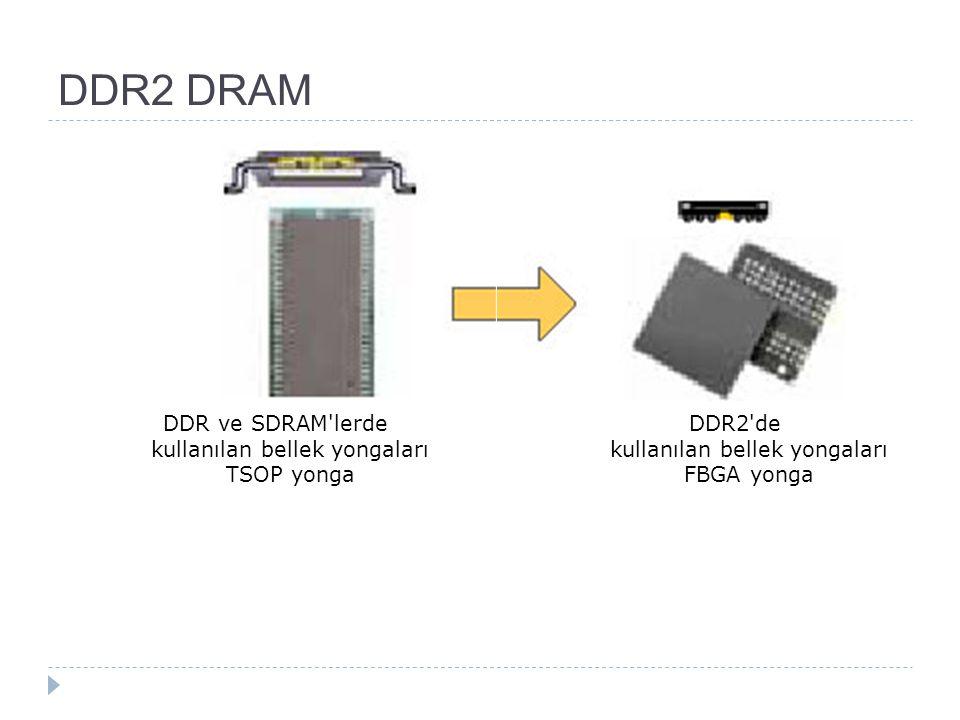 DDR2 DRAM DDR ve SDRAM'lerde kullanılan bellek yongaları TSOP yonga DDR2'de kullanılan bellek yongaları FBGA yonga