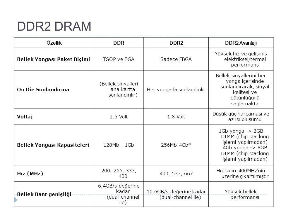 DDR2 DRAM ÖzellikDDRDDR2DDR2 Avantajı Bellek Yongası Paket Bi ç imiTSOP ve BGASadece FBGA Y ü ksek hız ve gelişmiş elektriksel/termal performans On Di
