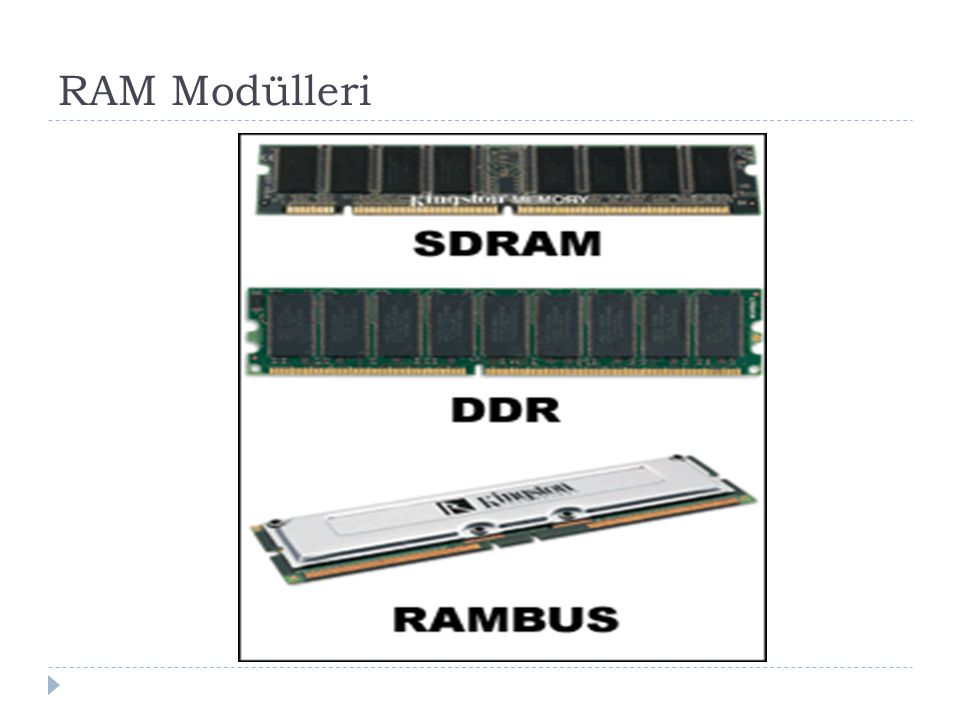RAM Modülleri