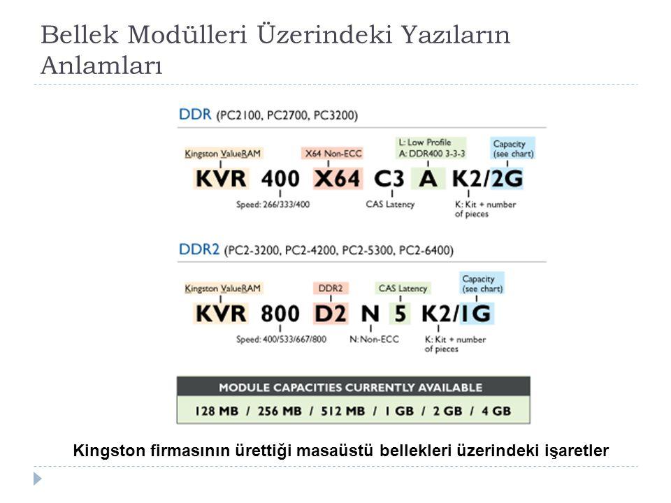 Bellek Modülleri Üzerindeki Yazıların Anlamları Kingston firmasının ürettiği masaüstü bellekleri üzerindeki işaretler
