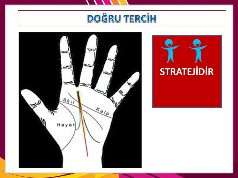 STRATEJİDİR