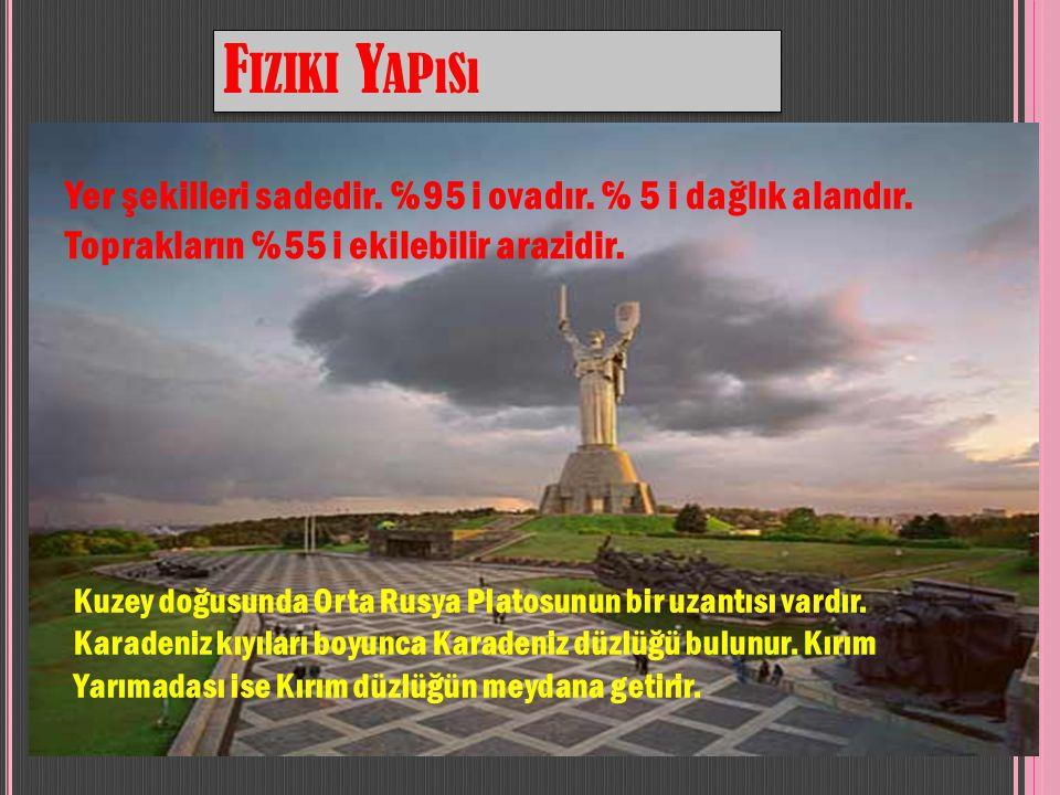 F IZIKI Y APıSı Kuzey doğusunda Orta Rusya Platosunun bir uzantısı vardır.