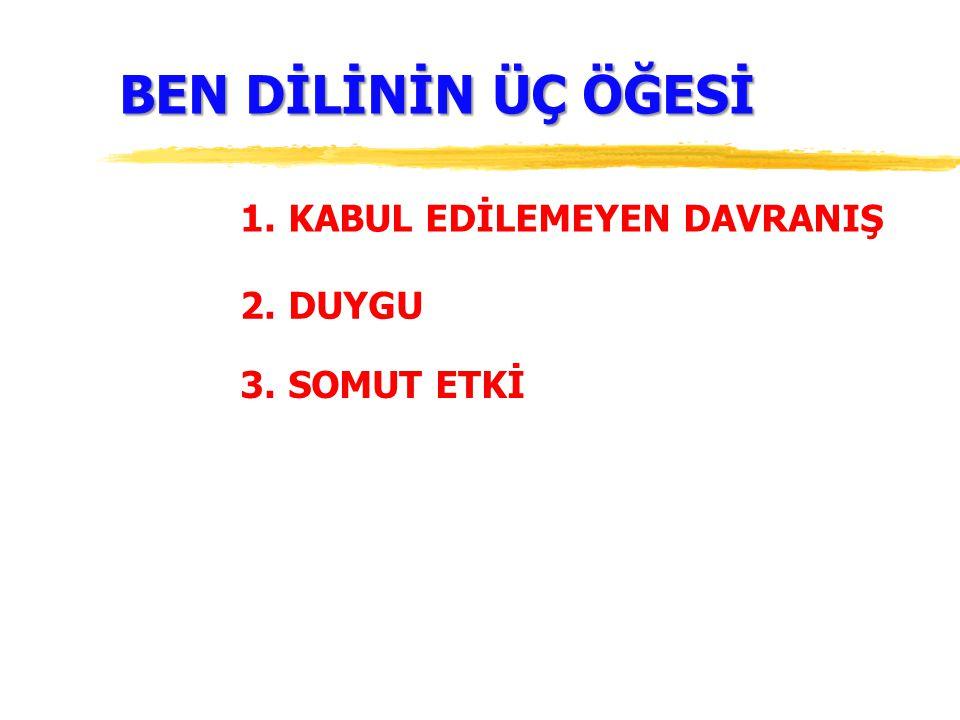 BEN DİLİNİN ÜÇ ÖĞESİ 1.KABUL EDİLEMEYEN DAVRANIŞ 2.DUYGU 3.SOMUT ETKİ