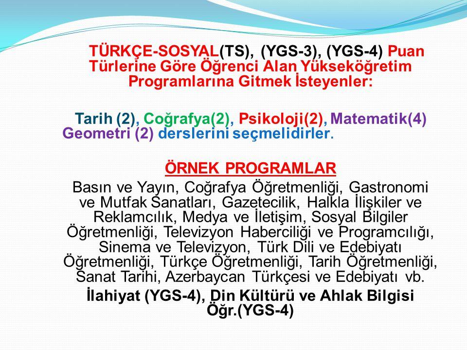 TÜRKÇE-MATEMATİK (TM), (YGS-5), (YGS-6) Puan Türlerine Göre Öğrenci Alan Yükseköğretim Programlarına Gitmek İsteyenler; Tarih (2), Coğrafya(2), Psikol