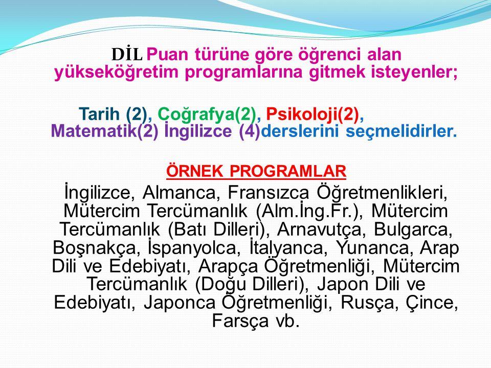 TÜRKÇE-SOSYAL(TS), (YGS-3), (YGS-4) Puan Türlerine Göre Öğrenci Alan Yükseköğretim Programlarına Gitmek İsteyenler: Tarih (2), Coğrafya(2), Psikoloji(