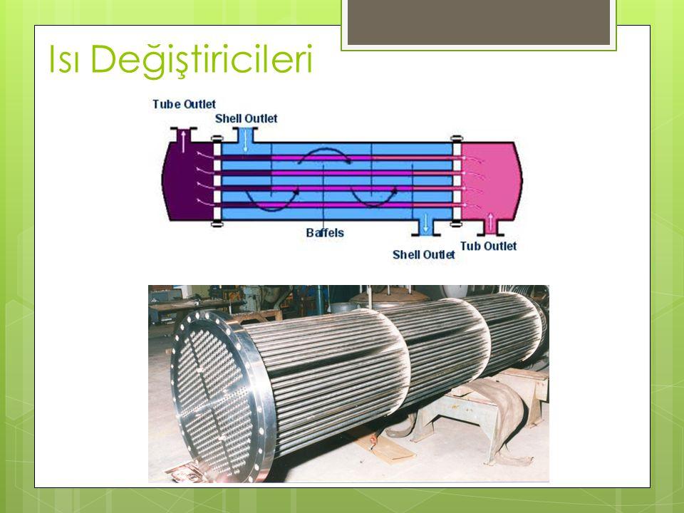  Çoğunlukla ısı değiştiricilerinde akışkanlar birbirleriyle karışmadan ısı geçişinin doğrudan yapıldığı, genelde metal malzeme olan katı yüzey ile birbirinden ayrılırlar.