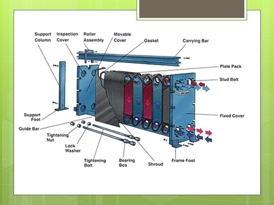  Dolgu maddeli veya rejeneratif olarak adlandırılan diğer tip ısı değiştiricilerinde, ısı geçişi doğrudan olmayıp ısı önce sıcak akışkan tarafından döner veya sabit bir dolgu maddesine verilerek depo edilir, daha sonra dolgu maddesindeki bu ısı soğuk akışkana verilir.