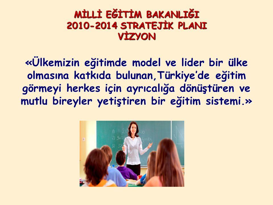 MİLLİ EĞİTİM BAKANLIĞI 2010-2014 STRATEJİK PLANI VİZYON «Ülkemizin eğitimde model ve lider bir ülke olmasına katkıda bulunan,Türkiye'de eğitim görmeyi