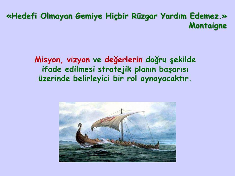 «Hedefi Olmayan Gemiye Hiçbir Rüzgar Yardım Edemez.» Montaigne Misyon, vizyon ve değerlerin doğru şekilde ifade edilmesi stratejik planın başarısı üze