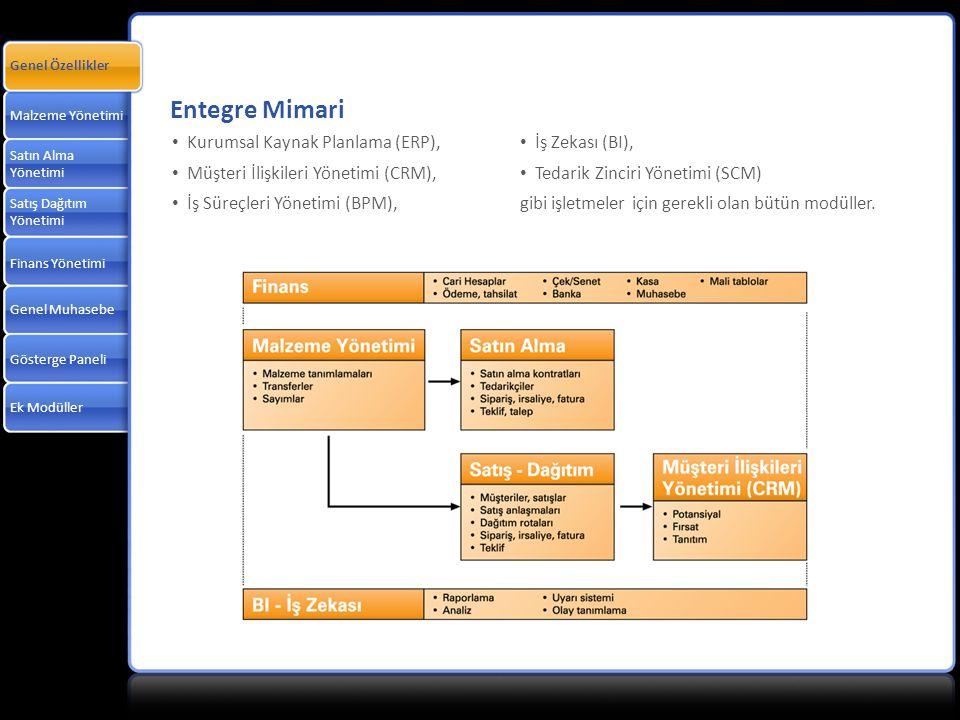 Malzeme Yönetimi Satın Alma Yönetimi Satış Dağıtım Yönetimi Finans Yönetimi Genel Muhasebe Gösterge Paneli Ek Modüller Genel Özellikler Malzeme Yöneti