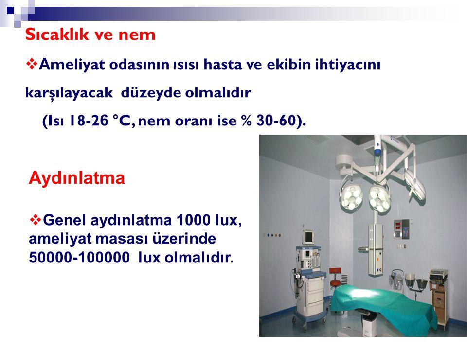 Sıcaklık ve nem  A meliyat odasının ısısı hasta ve ekibin ihtiyacını karşılayacak düzeyde olmalıdır (Isı 18-2 6 °C, nem oranı ise % 30 -60).