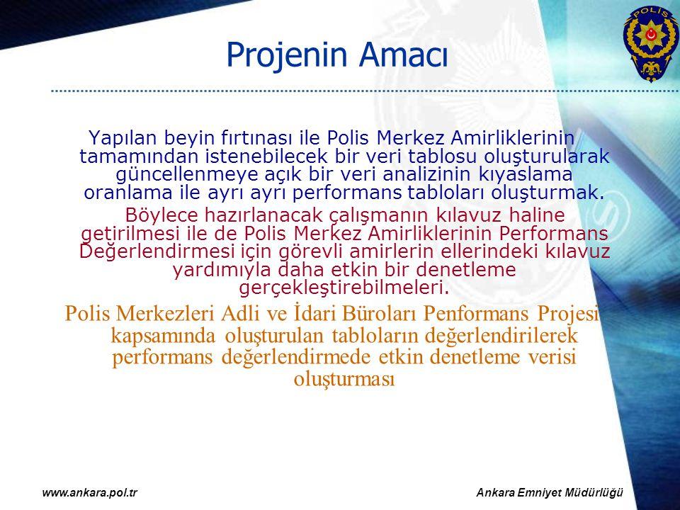 www.ankara.pol.trAnkara Emniyet Müdürlüğü Yapılan beyin fırtınası ile Polis Merkez Amirliklerinin tamamından istenebilecek bir veri tablosu oluşturula