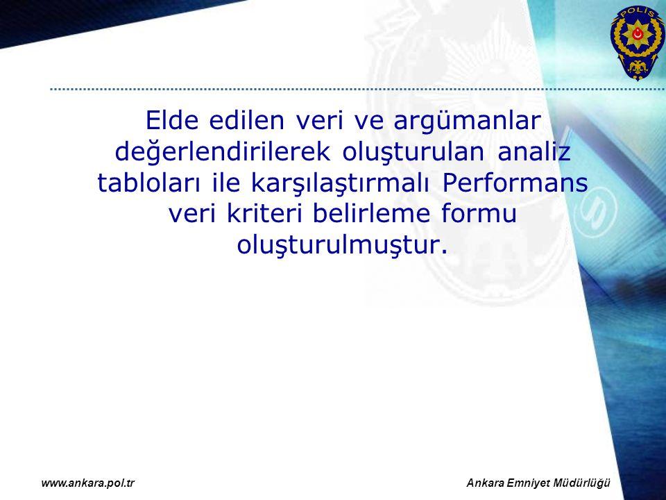 www.ankara.pol.trAnkara Emniyet Müdürlüğü Elde edilen veri ve argümanlar değerlendirilerek oluşturulan analiz tabloları ile karşılaştırmalı Performans