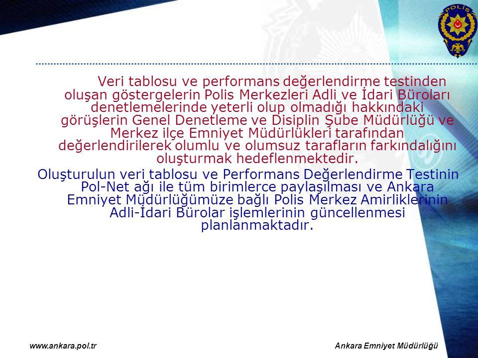 www.ankara.pol.trAnkara Emniyet Müdürlüğü Veri tablosu ve performans değerlendirme testinden oluşan göstergelerin Polis Merkezleri Adli ve İdari Bürol