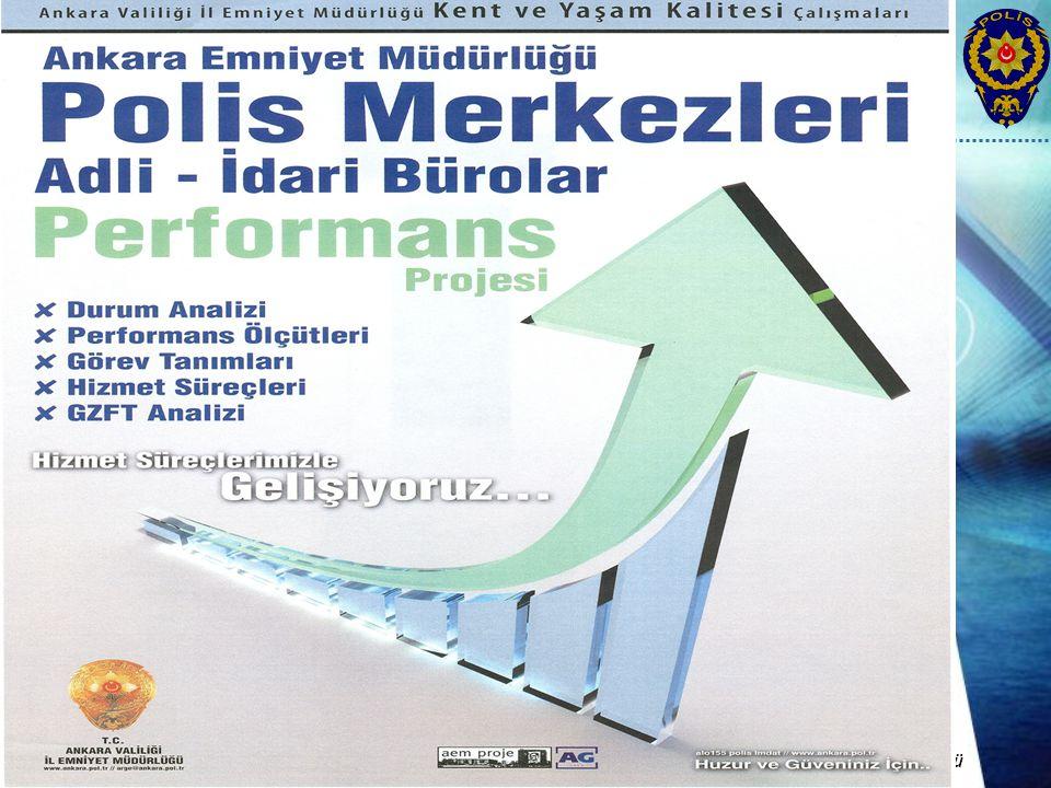 www.ankara.pol.trAnkara Emniyet Müdürlüğü