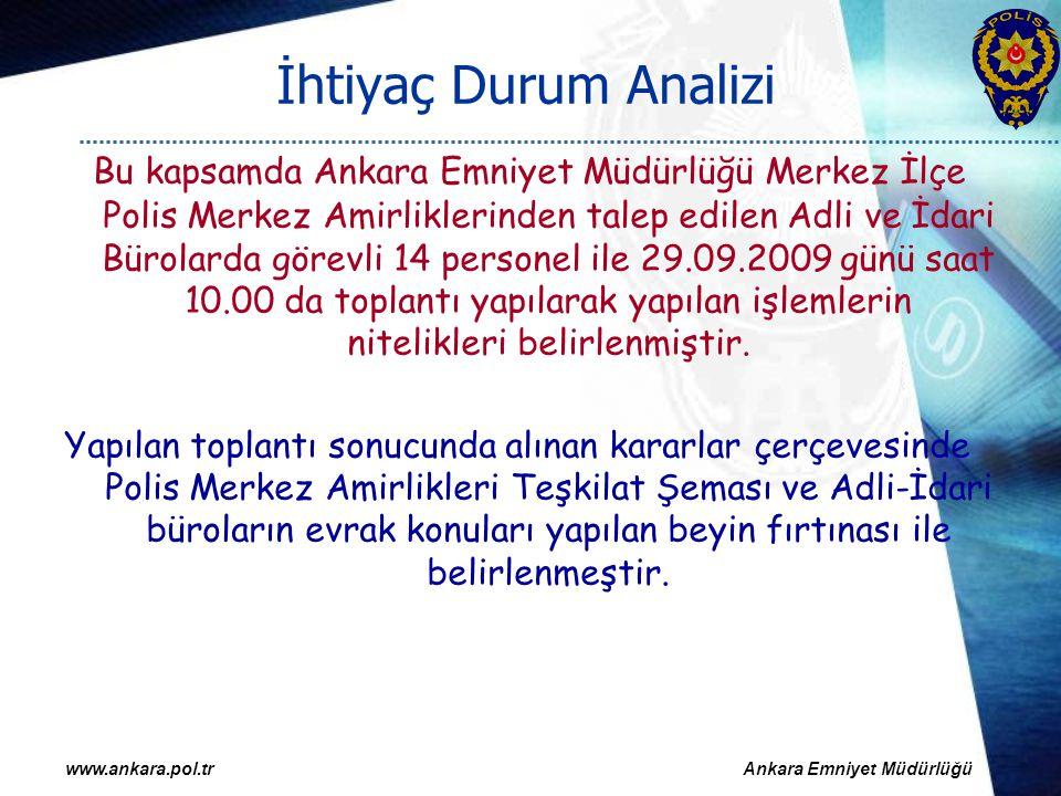 www.ankara.pol.trAnkara Emniyet Müdürlüğü Bu kapsamda Ankara Emniyet Müdürlüğü Merkez İlçe Polis Merkez Amirliklerinden talep edilen Adli ve İdari Bür