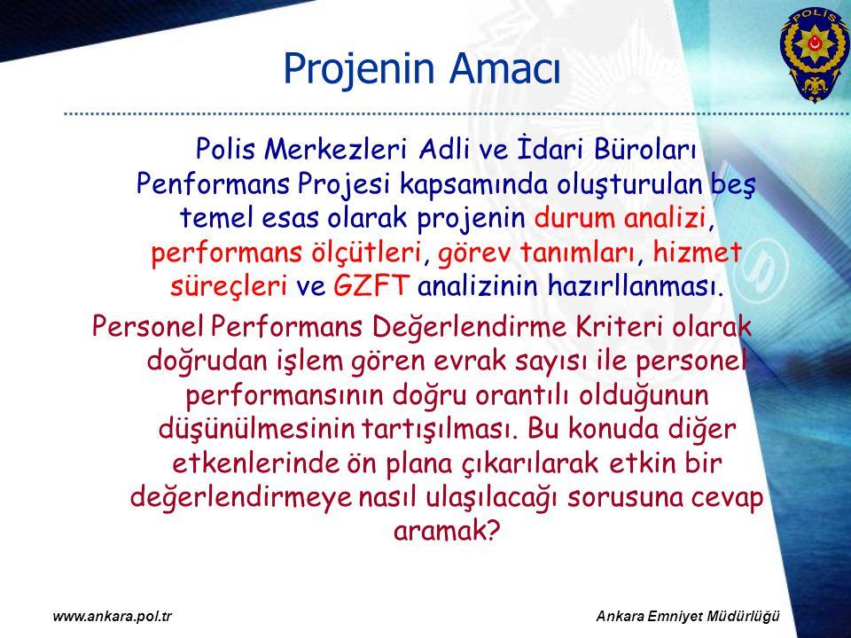 www.ankara.pol.trAnkara Emniyet Müdürlüğü Polis Merkezleri Adli ve İdari Büroları Penformans Projesi kapsamında oluşturulan beş temel esas olarak proj