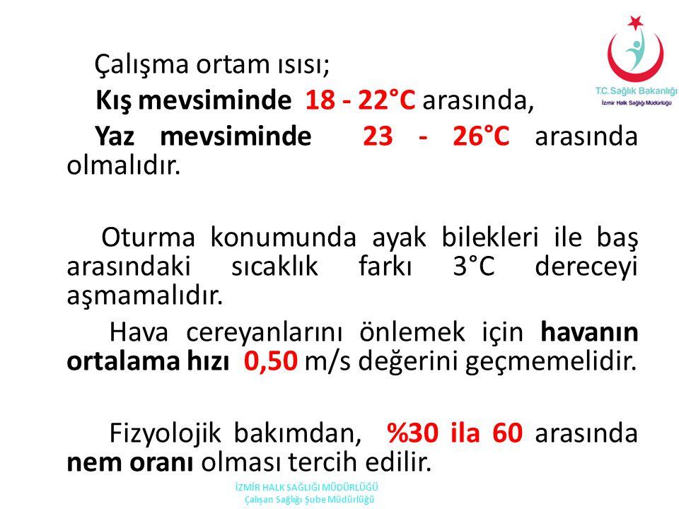 Çalışma ortam ısısı; Kış mevsiminde 18 - 22°C arasında, Yaz mevsiminde 23 - 26°C arasında olmalıdır.