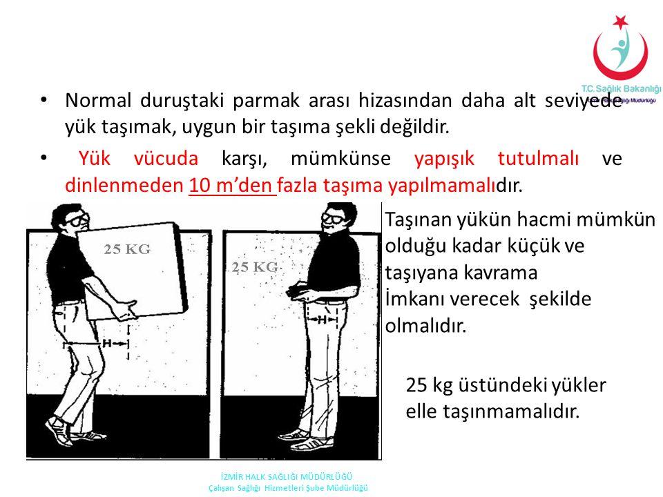• Normal duruştaki parmak arası hizasından daha alt seviyede yük taşımak, uygun bir taşıma şekli değildir.