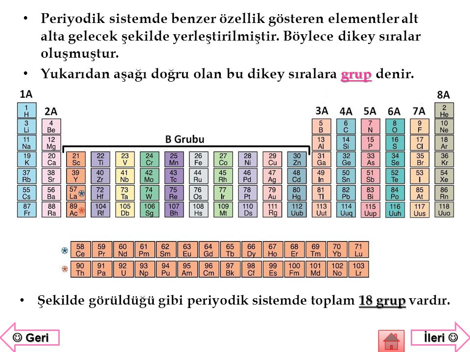 Bu periyotta 8 element vardır. Lityum(Li) elementi ile başlar, Neon(Ne) elementi ile biter…   Geri  Geri