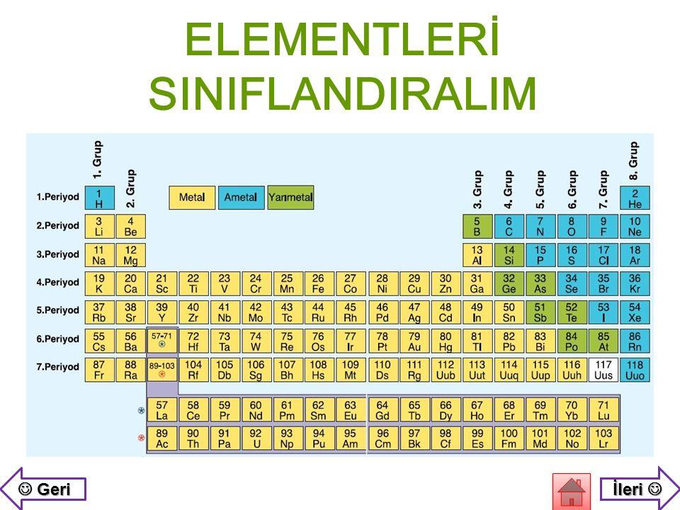 Elementler periyodik sisteme yerleştirilirken benzer özellikte olanların birbirine yakın olduğunu fark ettik…   Geri  Geri İleri  İleri 