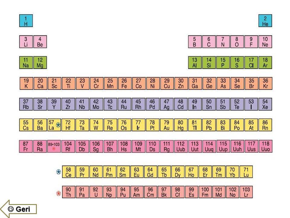 BİL BAKALIM…?  Periyodik tabloPeriyodik tabloya göre aşağıdaki elementlerden hangisi elektriği iletmez ? A)KlorKlor B)BakırBakır C)DemirDemir D)Gümüş