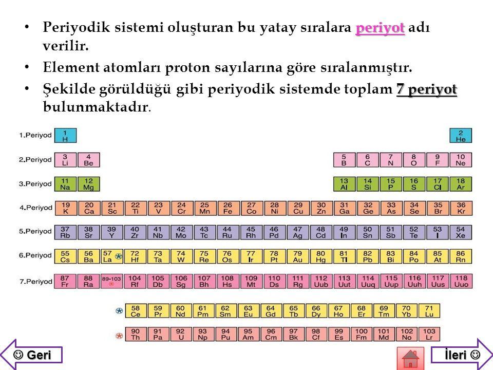 periyodik cetvel Element ve element atomları ile ilgili bilgiler içeren bu çizelgeye periyodik cetvel denir. Periyodik sistemde sütun ve satırlara yer