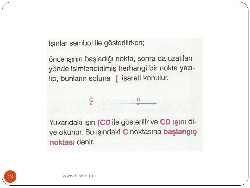 www.hiskar.net 13