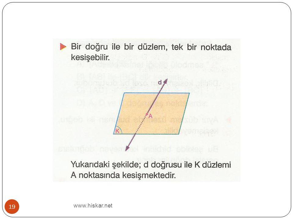 www.hiskar.net 19