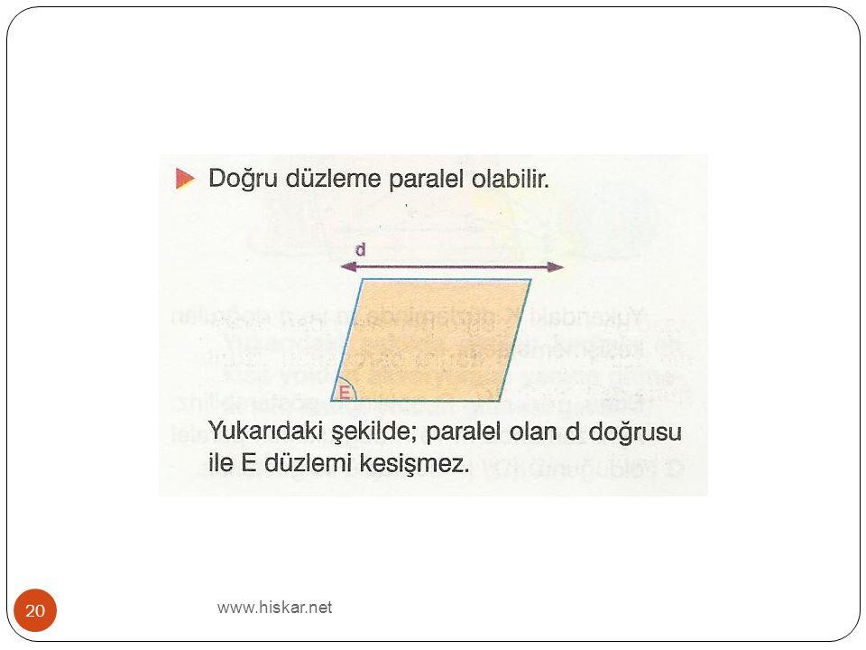 www.hiskar.net 20