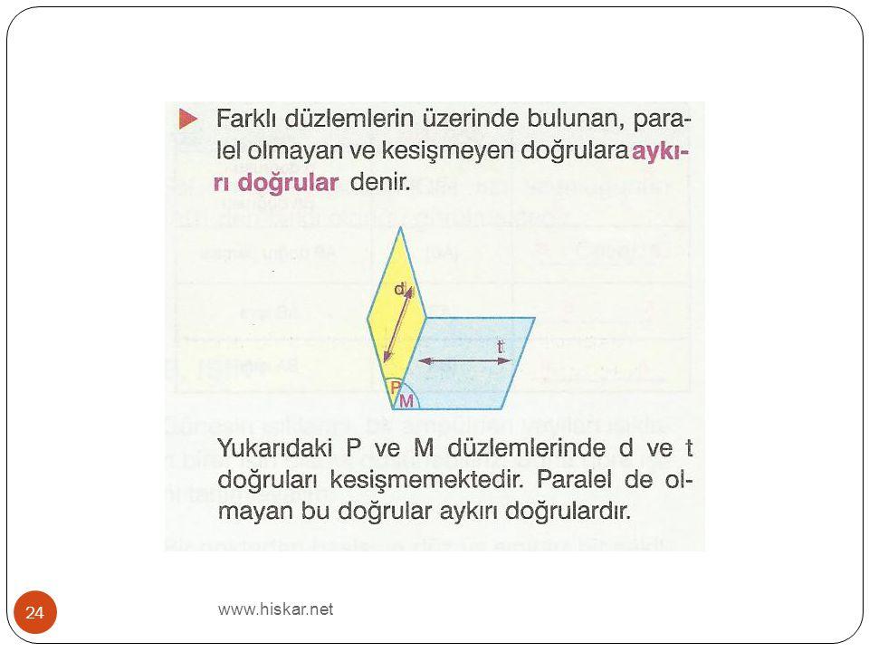 www.hiskar.net 24