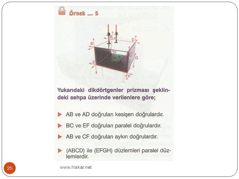 www.hiskar.net 25