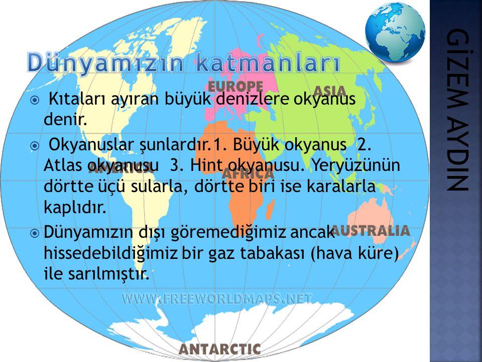  Kıtaları ayıran büyük denizlere okyanus denir.  Okyanuslar şunlardır.1. Büyük okyanus 2. Atlas okyanusu 3. Hint okyanusu. Yeryüzünün dörtte üçü sul