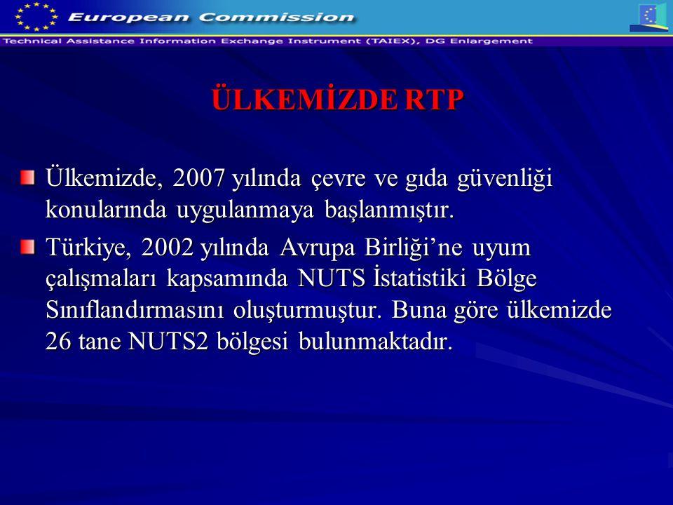 ÜLKEMİZDE RTP Ülkemizde, 2007 yılında çevre ve gıda güvenliği konularında uygulanmaya başlanmıştır. Türkiye, 2002 yılında Avrupa Birliği'ne uyum çalış