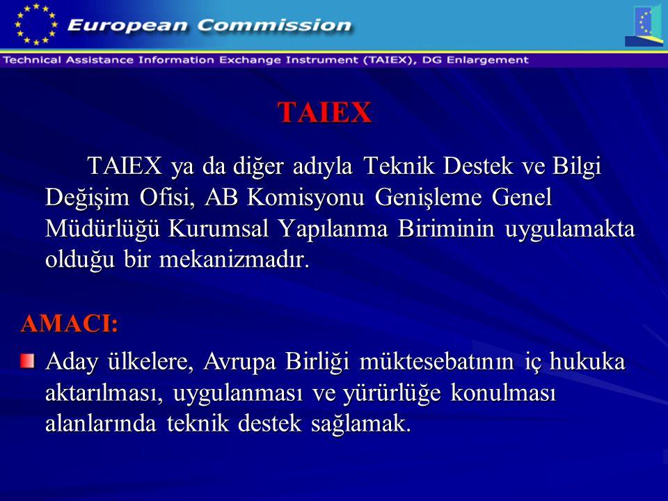 TAIEX TAIEX ya da diğer adıyla Teknik Destek ve Bilgi Değişim Ofisi, AB Komisyonu Genişleme Genel Müdürlüğü Kurumsal Yapılanma Biriminin uygulamakta o
