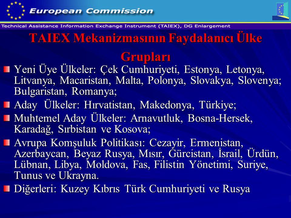 TAIEX Mekanizmasının Faydalanıcı Ülke Grupları Yeni Üye Ülkeler: Çek Cumhuriyeti, Estonya, Letonya, Litvanya, Macaristan, Malta, Polonya, Slovakya, Sl