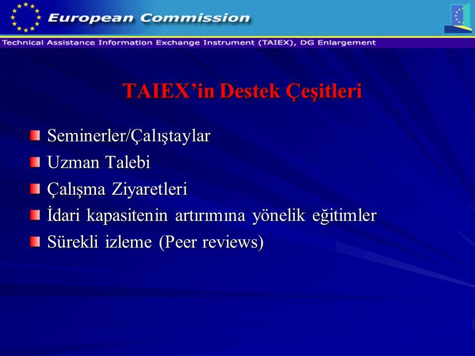 TAIEX'in Destek Çeşitleri TAIEX'in Destek Çeşitleri Seminerler/Çalıştaylar Uzman Talebi Çalışma Ziyaretleri İdari kapasitenin artırımına yönelik eğiti