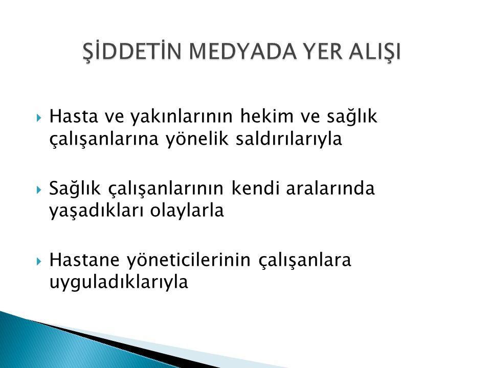  Türk Tabipleri Birliği'nin hazırladığı Şiddetle Başa Çıkma broşürü - Şiddeti en aza indirmek - Şiddeti önleme yöntemleri - Şiddetle karşılaşıldığında yapılması gerekenler - Risk ve kriz yönetimi