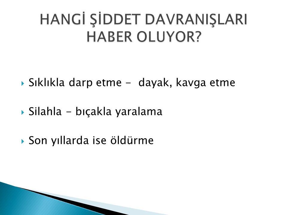  İstanbul Tabip Odası'nca açılan Hekime Şiddet Hattı - Hekimlerin saldırıları bildirmesini sağlamak - Şiddet olaylarının boyutunu öğrenmek - Zarar görenlere hukuki destek vermek - Emsal davalarla caydırıcı olmak