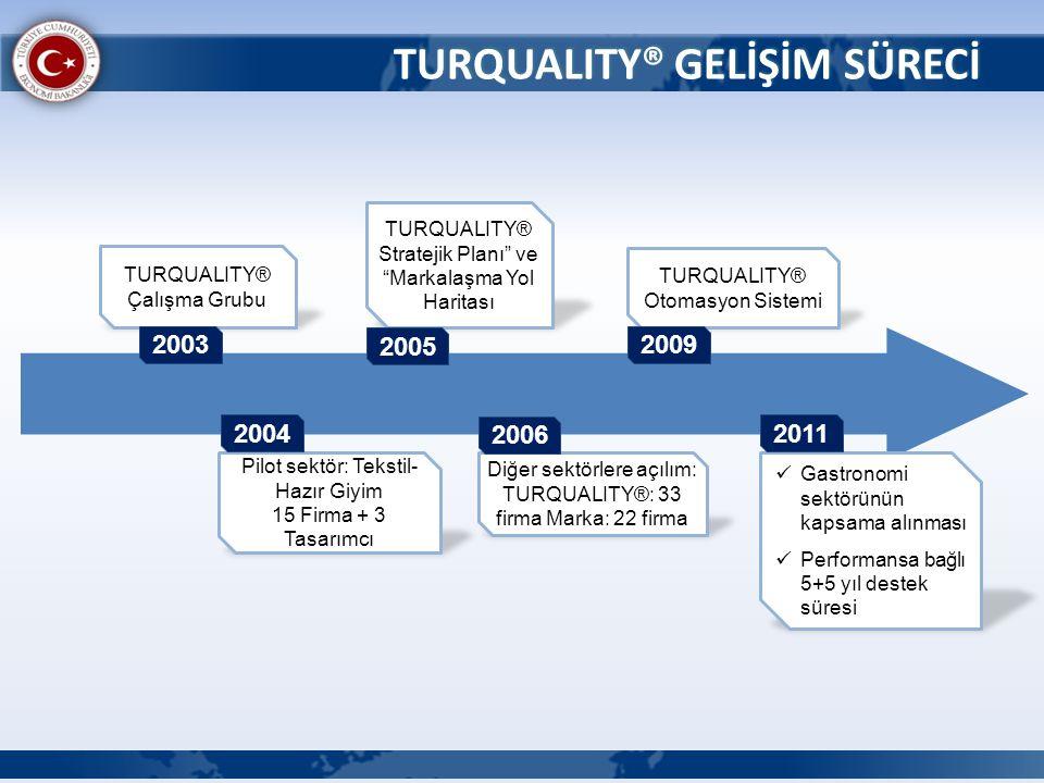 www.turquality.com