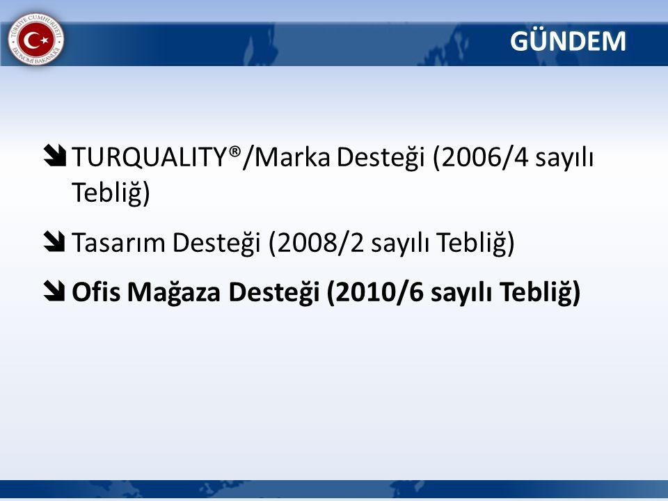  TURQUALITY®/Marka Desteği (2006/4 sayılı Tebliğ)  Tasarım Desteği (2008/2 sayılı Tebliğ)  Ofis Mağaza Desteği (2010/6 sayılı Tebliğ) GÜNDEM