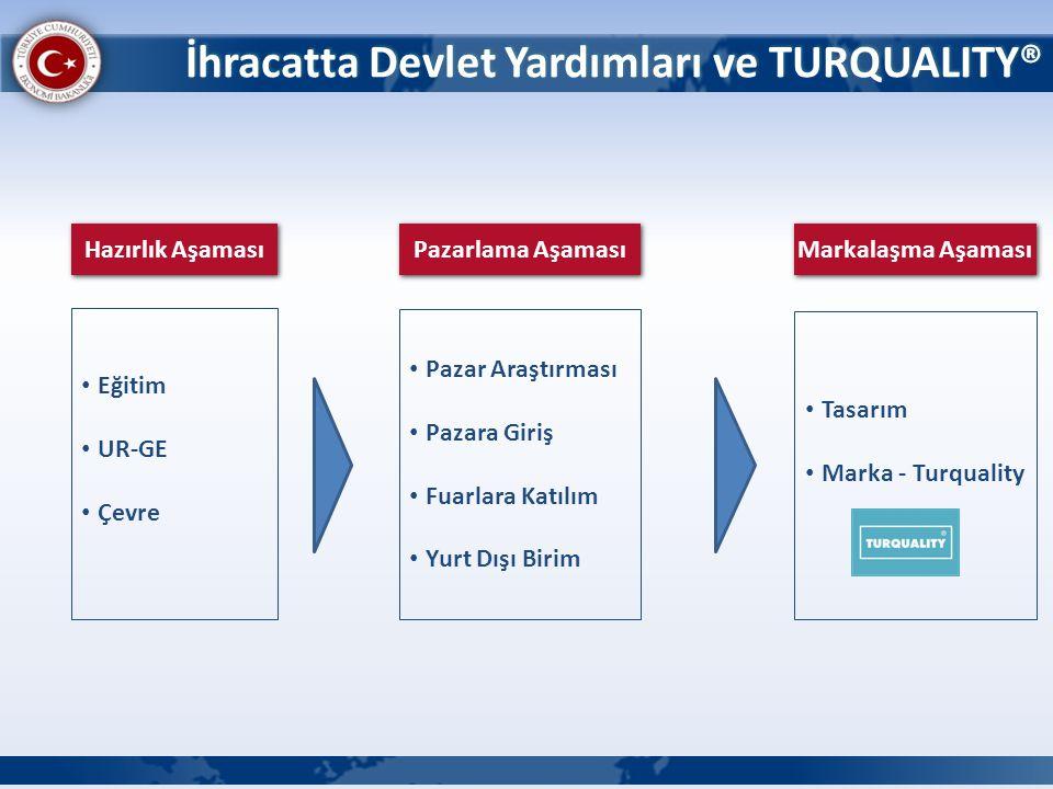 DESIGN TURKEY İhracat Genel Müdürlüğü 16 • Türkiye'de kullanıcının ihtiyaçlarını gözeten • İhracatta ve ulusal pazarda ürüne katma değer ve rekabetçi üstünlük kazandıran • İyi tasarımın ödüllendirilmesi • Markalaşma faaliyetlerinin önemli bir unsuru olan tasarım çalışmalarının yaygınlaşması • Türkiye'de tasarım kültürünün oluşturulması DESIGN TURKEY Endüstriyel Tasarım Ödülleri Hedefler • 2008 yılında  11 üstün tasarım, 39 iyi tasarım, 1 kavramsal  4 TURQUALITY® Tasarım • 2010 yılında  19 üstün tasarım, 47 iyi tasarım, 3 kavramsal •2012 yılında  14 üstün tasarım, 90 iyi tasarım, 2 kavramsal
